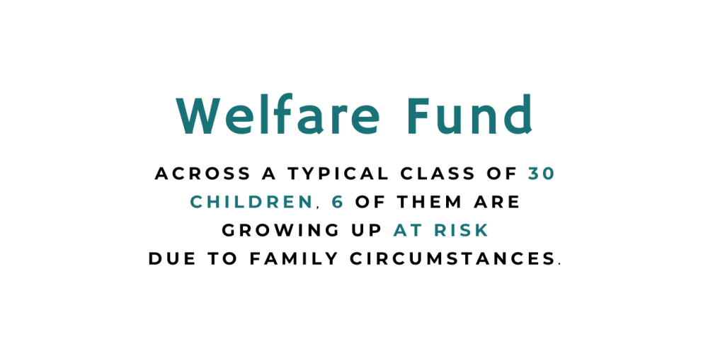 Read: Welfare Fund